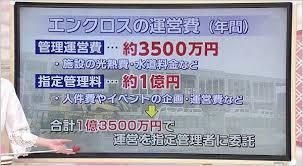 延岡駅 エンクロス